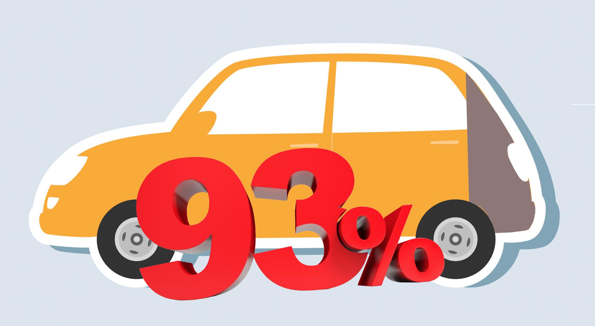 Kraftig økning i gjenvinning av utrangerte biler!