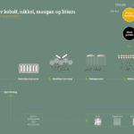 – Det finnes enda bedre gjenvinnings- metoder for høyenergibatterier